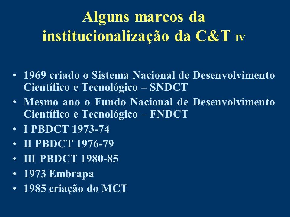 Alguns marcos da institucionalização da C&T IV 1969 criado o Sistema Nacional de Desenvolvimento Científico e Tecnológico – SNDCT Mesmo ano o Fundo Na