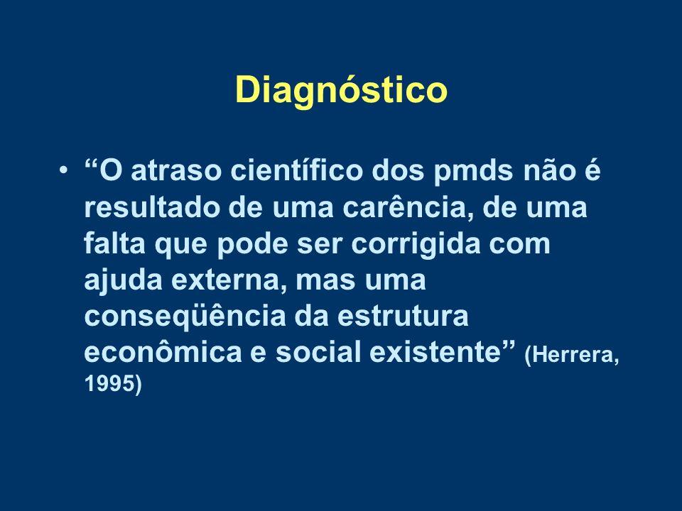 Diagnóstico O atraso científico dos pmds não é resultado de uma carência, de uma falta que pode ser corrigida com ajuda externa, mas uma conseqüência