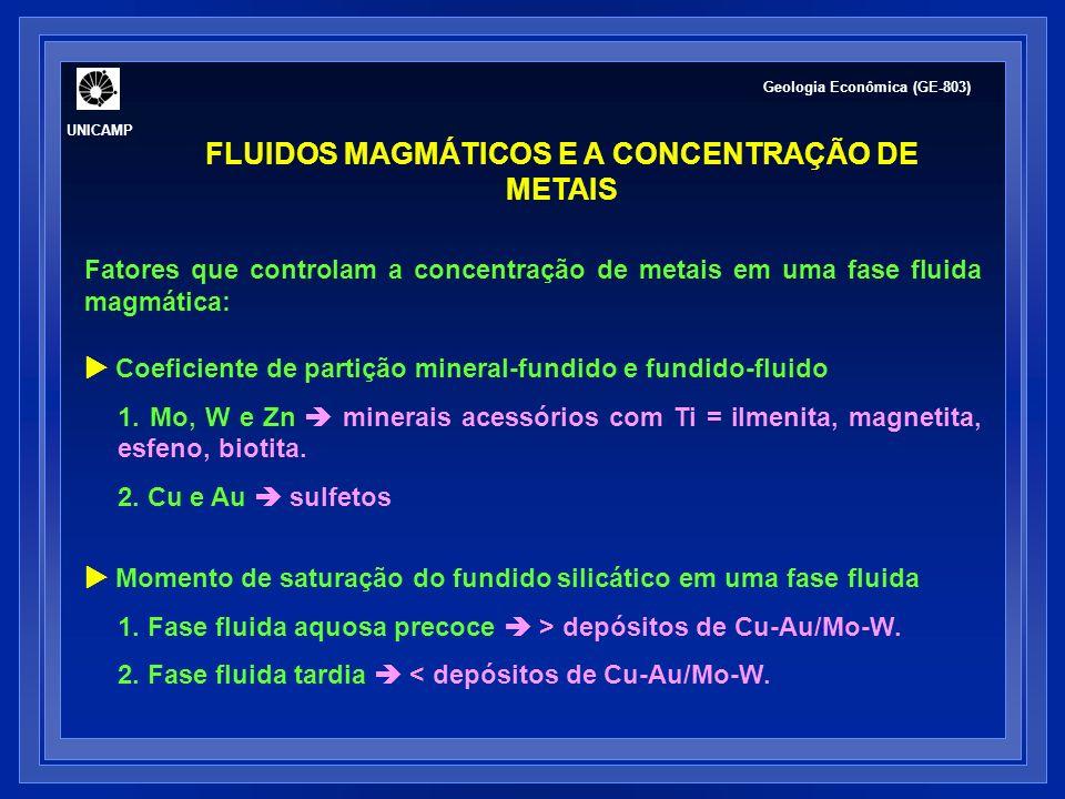 FLUIDOS METAMÓRFICOS Rochas metamórficas hospedam vários tipos de depósitos minerais: 1.