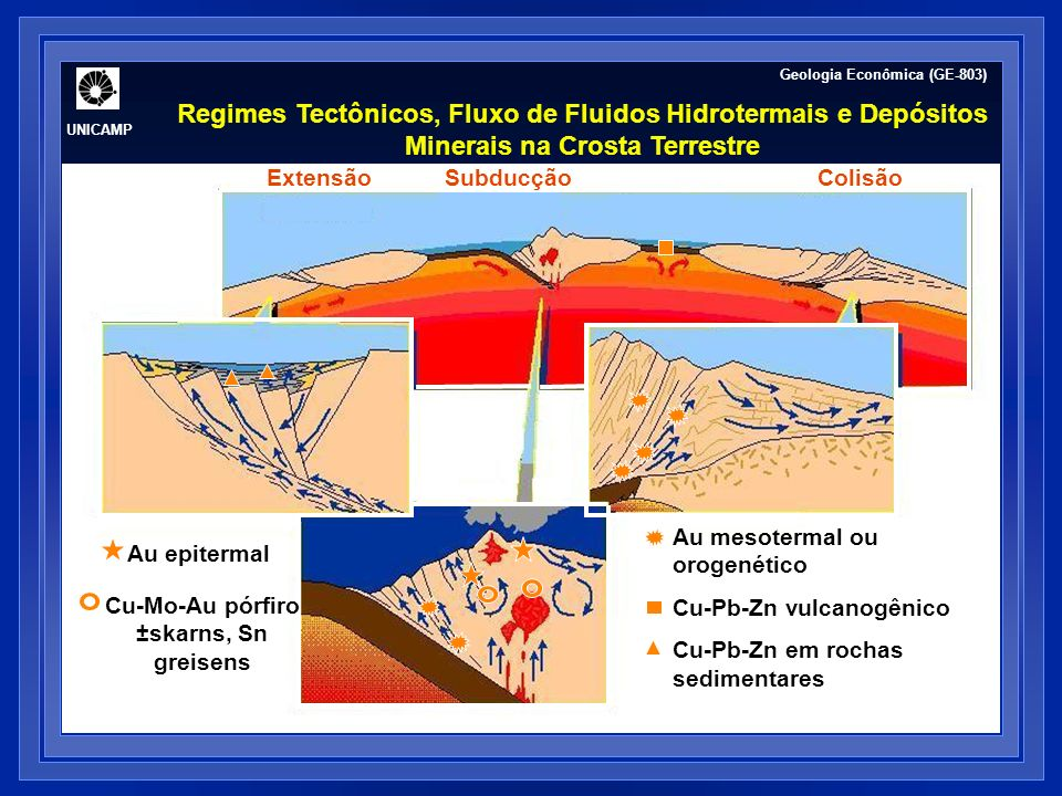 TRANSPORTE E DEPOSIÇÃO DE METAIS POR FLUIDOS HIDROTERMAIS UNICAMP Geologia Econômica (GE-803)