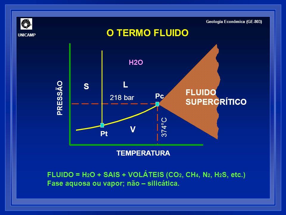 PAPEL DOS FLUIDOS NA CROSTA TERRESTRE Se presentes em volumes significativos no interior da crosta terrestre podem: 1.