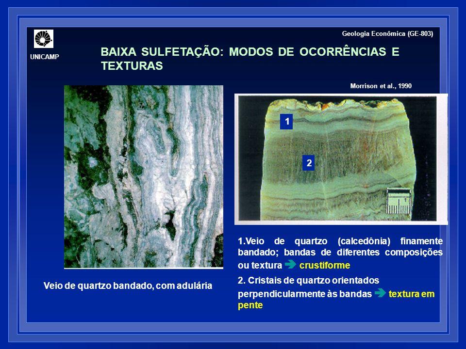 BAIXA SULFETAÇÃO: MODOS DE OCORRÊNCIAS E TEXTURAS Veio de quartzo bandado, com adulária 1.Veio de quartzo (calcedônia) finamente bandado; bandas de di