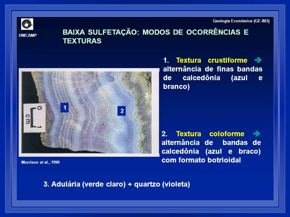 1. Textura crustiforme alternância de finas bandas de calcedônia (azul e branco) 2. Textura coloforme alternância de bandas de calcedônia (azul e brac