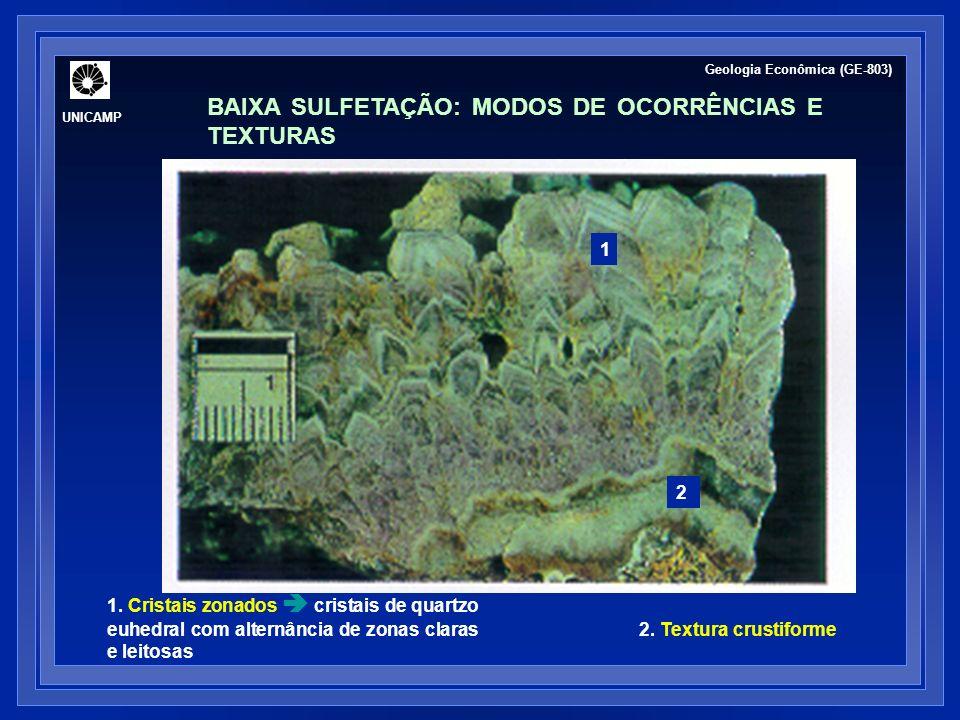1. Cristais zonados cristais de quartzo euhedral com alternância de zonas claras e leitosas 1 2. Textura crustiforme 2 BAIXA SULFETAÇÃO: MODOS DE OCOR