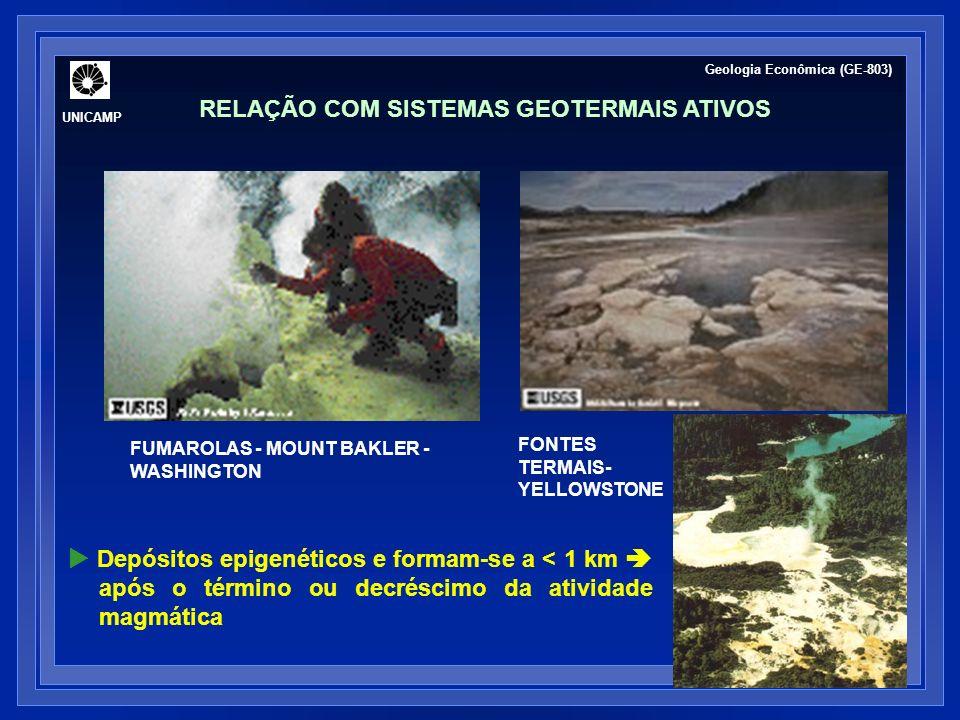 RELAÇÃO COM SISTEMAS GEOTERMAIS ATIVOS FUMAROLAS - MOUNT BAKLER - WASHINGTON FONTES TERMAIS- YELLOWSTONE Depósitos epigenéticos e formam-se a < 1 km a