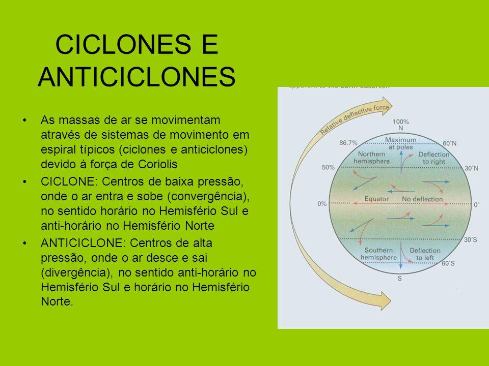 CICLONES E ANTICICLONES As massas de ar se movimentam através de sistemas de movimento em espiral típicos (ciclones e anticiclones) devido à força de Coriolis CICLONE: Centros de baixa pressão, onde o ar entra e sobe (convergência), no sentido horário no Hemisfério Sul e anti-horário no Hemisfério Norte ANTICICLONE: Centros de alta pressão, onde o ar desce e sai (divergência), no sentido anti-horário no Hemisfério Sul e horário no Hemisfério Norte.