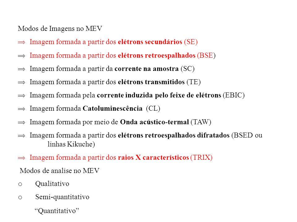 Modos de Imagens no MEV Imagem formada a partir dos elétrons secundários (SE) Imagem formada a partir dos elétrons retroespalhados (BSE) Imagem formad