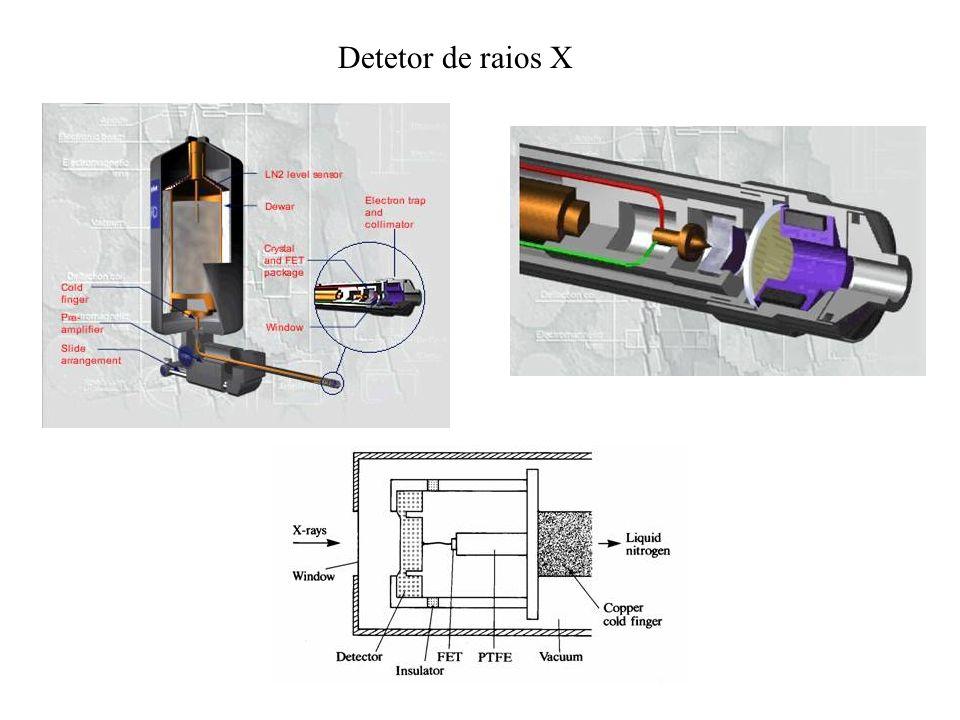 Detetor de raios X