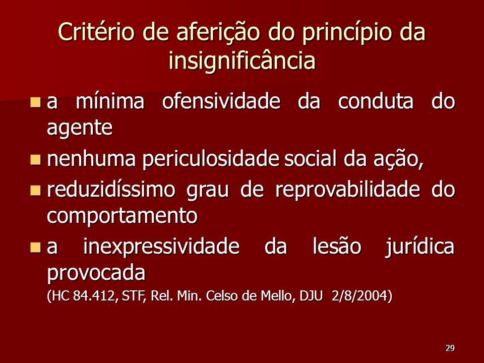 29 Critério de aferição do princípio da insignificância a mínima ofensividade da conduta do agente a mínima ofensividade da conduta do agente nenhuma