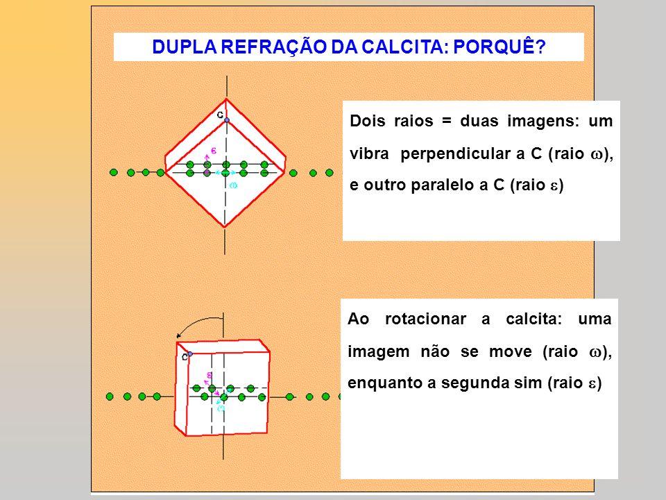 DUPLA REFRAÇÃO DA CALCITA: PORQUÊ? Dois raios = duas imagens: um vibra perpendicular a C (raio ), e outro paralelo a C (raio ) Ao rotacionar a calcita