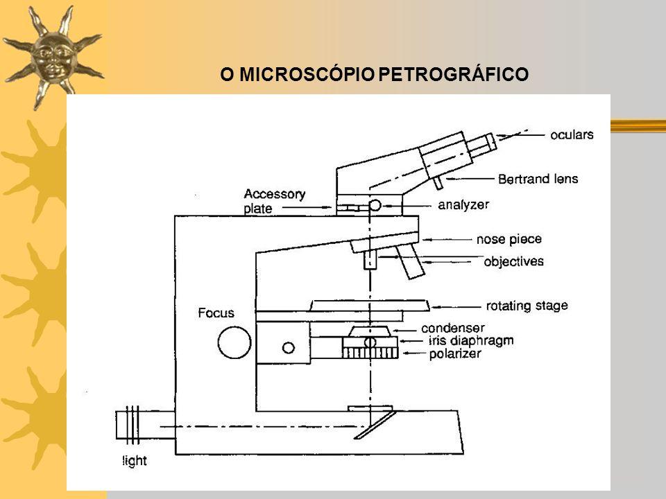 O MICROSCÓPIO PETROGRÁFICO