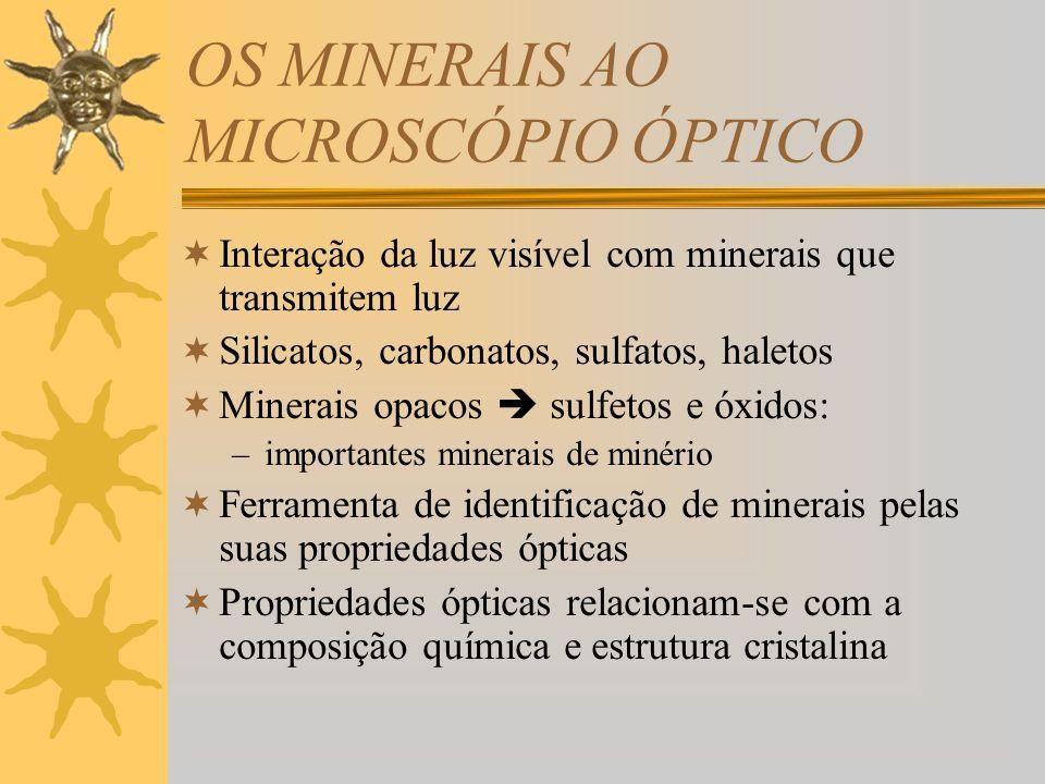 OS MINERAIS AO MICROSCÓPIO ÓPTICO Interação da luz visível com minerais que transmitem luz Silicatos, carbonatos, sulfatos, haletos Minerais opacos su
