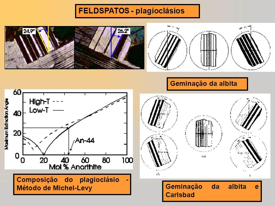 FELDSPATOS - plagioclásios Geminação da albita Geminação da albita e Carlsbad Composição do plagioclásio - Método de Michel-Levy