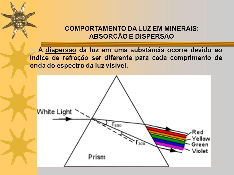 COMPORTAMENTO DA LUZ EM MINERAIS: ABSORÇÃO E DISPERSÃO A dispersão da luz em uma substância ocorre devido ao índice de refração ser diferente para cad