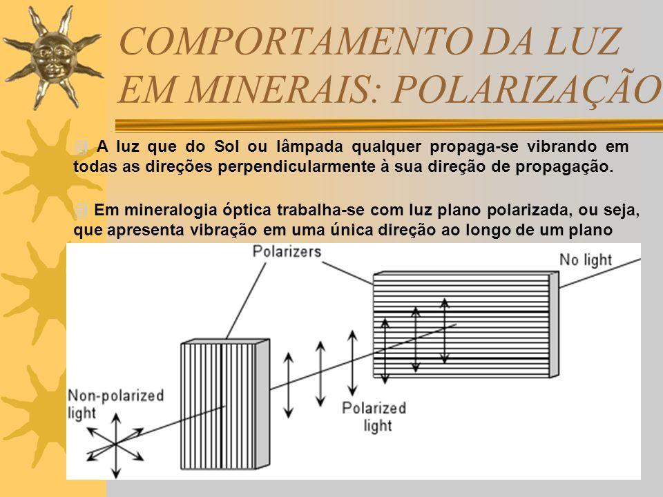 Minerais sob luz polarizada Duas categorias –Minerais isotrópicos ou isótropos –Minerais anisotrópicos ou anisótropos