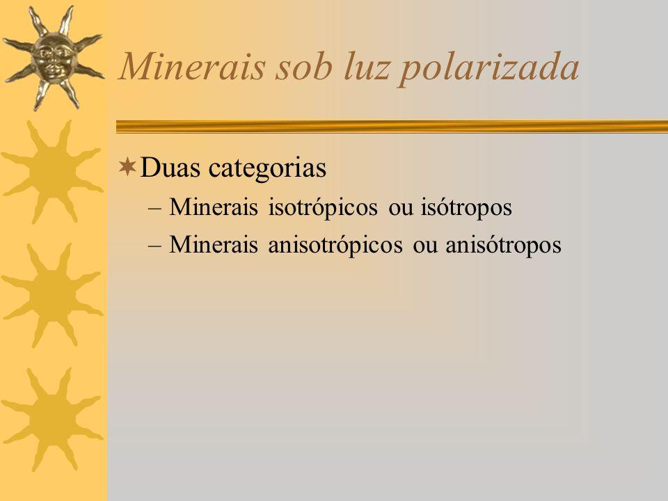 MINERAIS ANISOTRÓPICOS: DUPLA REFRAÇÃO DA CALCITA