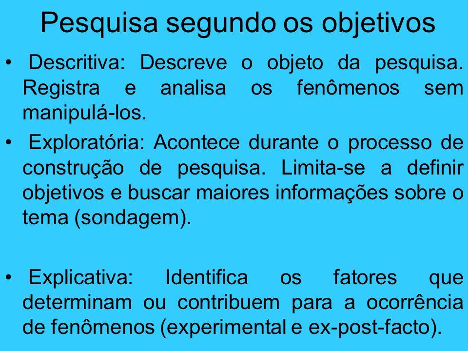 Pesquisa segundo os objetivos Descritiva: Descreve o objeto da pesquisa. Registra e analisa os fenômenos sem manipulá-los. Exploratória: Acontece dura