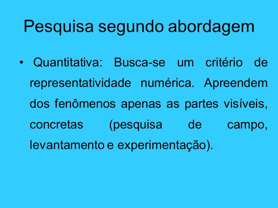 Pesquisa segundo abordagem Quantitativa: Busca-se um critério de representatividade numérica. Apreendem dos fenômenos apenas as partes visíveis, concr