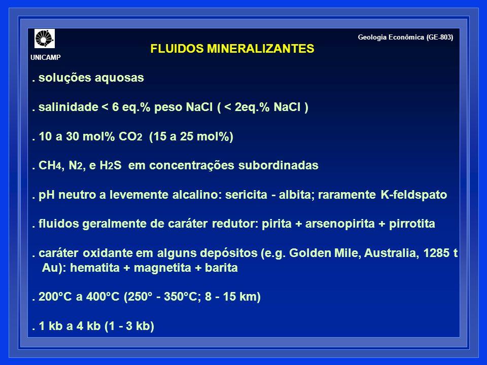 FLUIDOS MINERALIZANTES.soluções aquosas. salinidade < 6 eq.% peso NaCl ( < 2eq.% NaCl ).