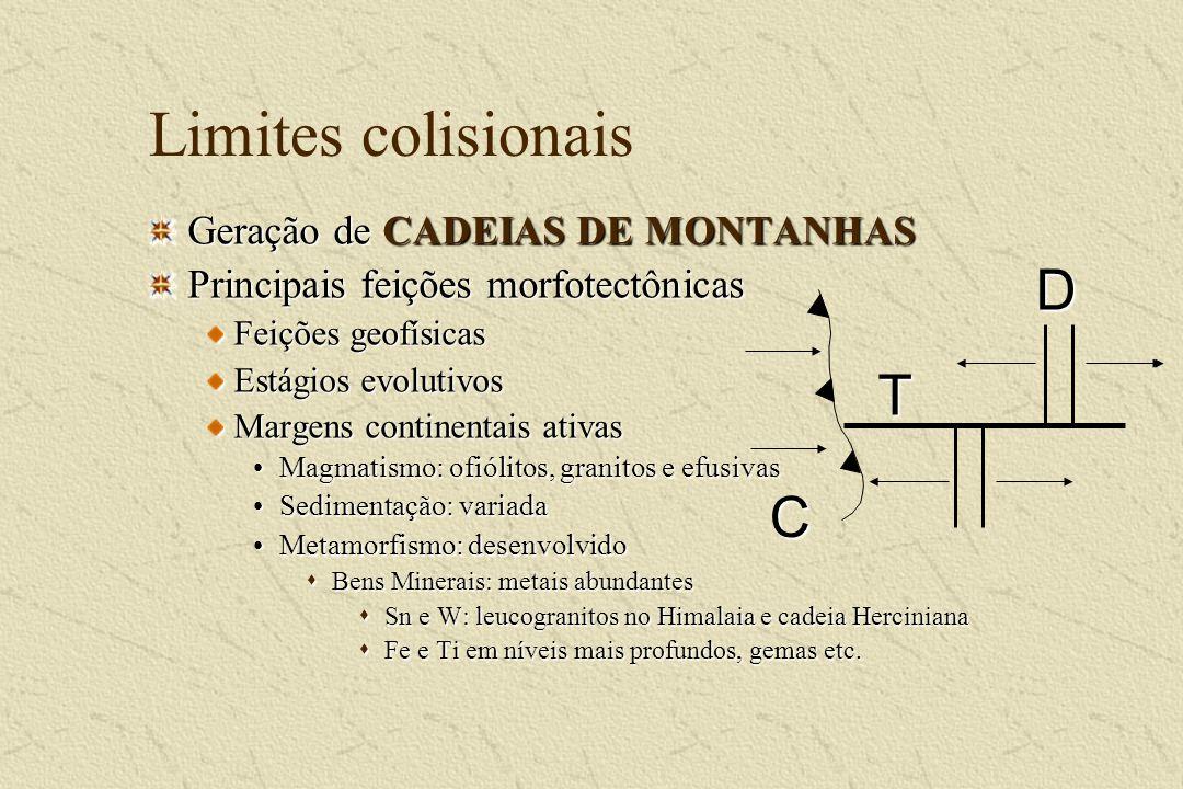 CDRC, Dezembro 2003 Tectônica de Placas 14 / 128 Associações de rochas