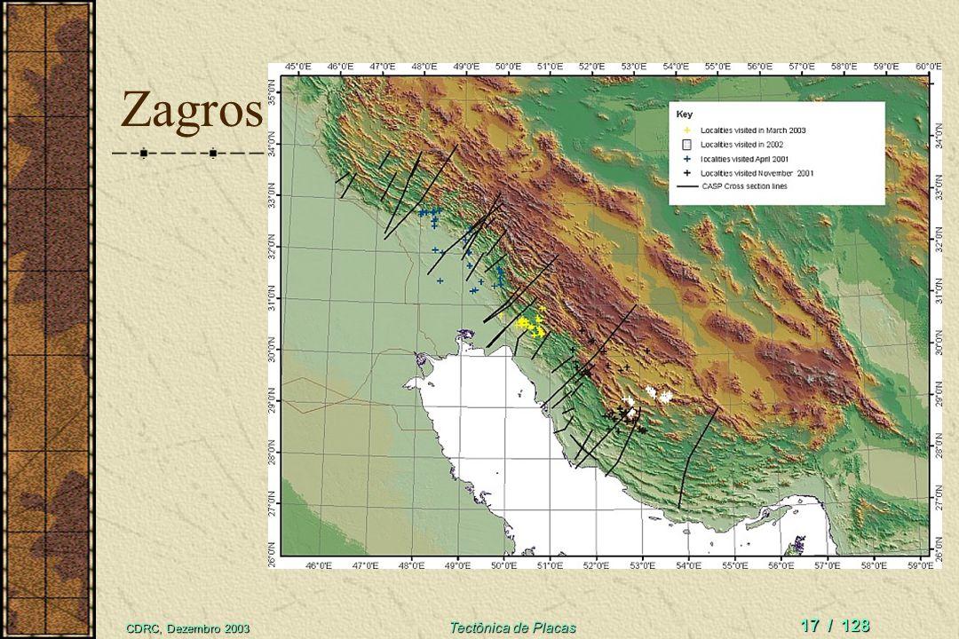 CDRC, Dezembro 2003 Tectônica de Placas 16 / 128 Cadeia Zagros, Irã