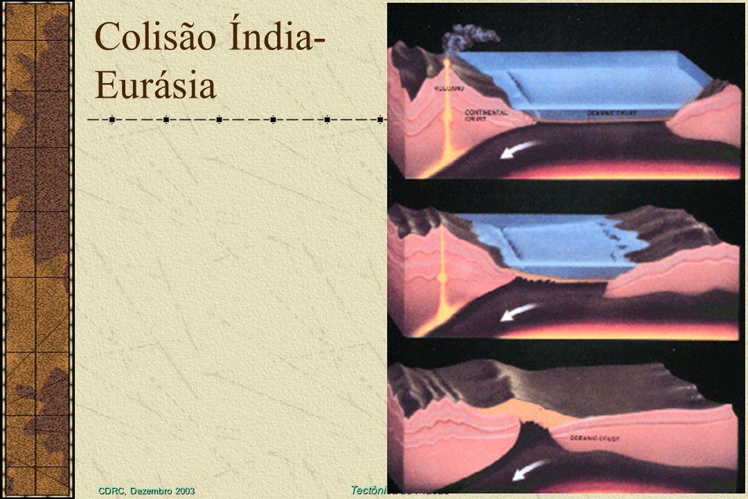 CDRC, Dezembro 2003 Tectônica de Placas 5 / 128