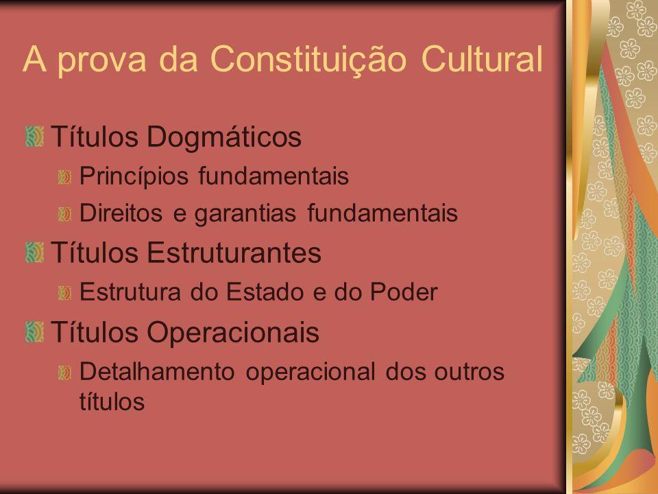 A prova da Constituição Cultural Títulos Dogmáticos Princípios fundamentais Direitos e garantias fundamentais Títulos Estruturantes Estrutura do Estad