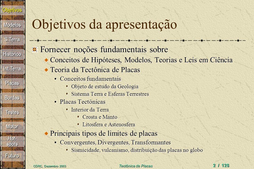 CDRC, Dezembro 2003 Tectônica de Placas 2 / 128 Objetivos da apresentação Fornecer noções fundamentais sobre Conceitos de Hipóteses, Modelos, Teorias