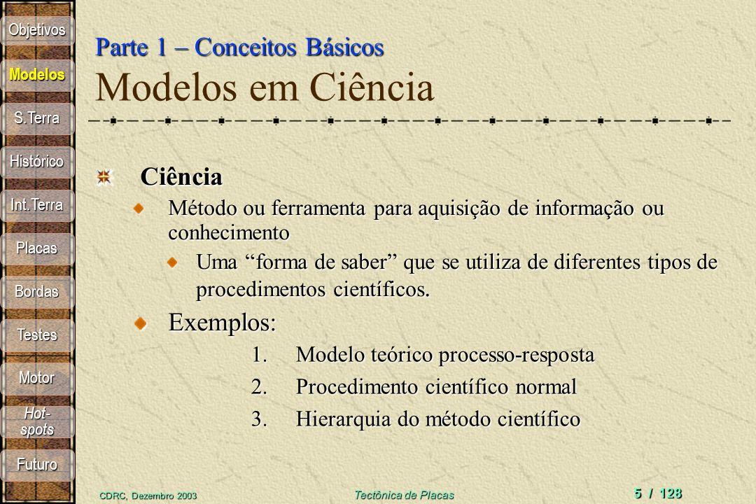 CDRC, Dezembro 2003 Tectônica de Placas 5 / 128 Parte 1 – Conceitos Básicos Parte 1 – Conceitos Básicos Modelos em Ciência 1.Modelo teórico processo-r