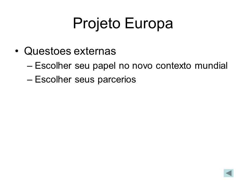 Projeto Europa Questoes externas –Escolher seu papel no novo contexto mundial –Escolher seus parcerios