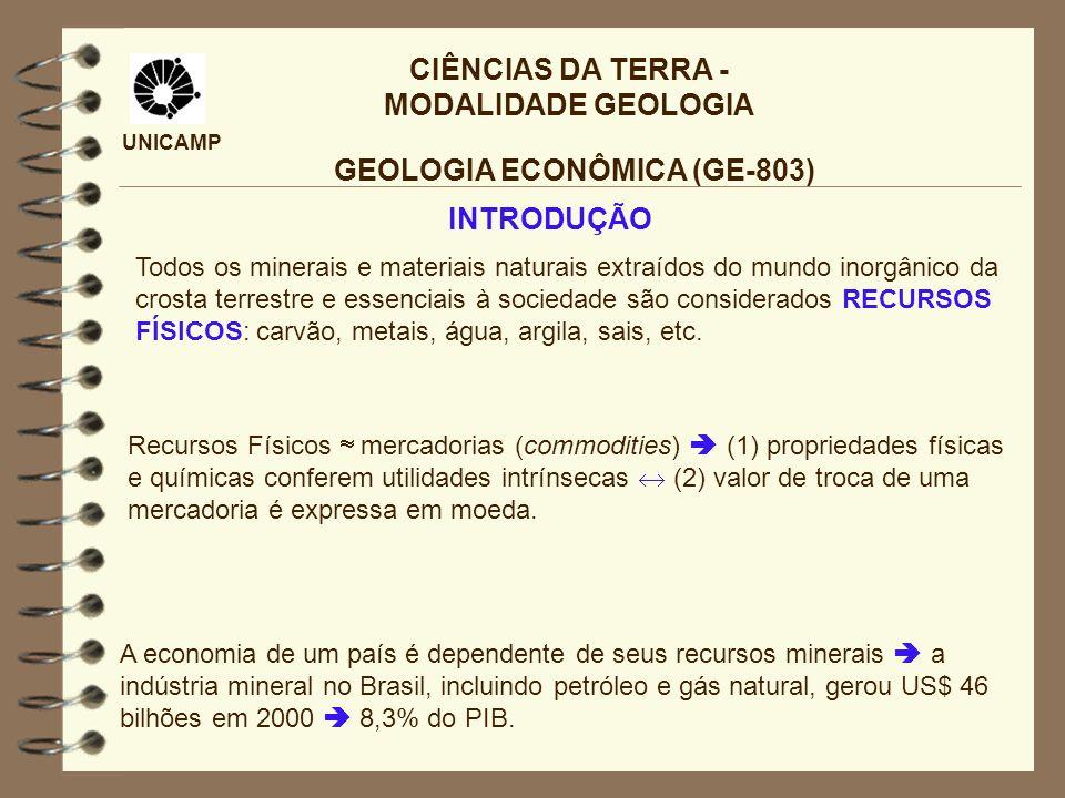 UNICAMP CARACTERÍSTICAS GEOLÓGICAS DOS DEPÓSITOS MINERAIS FORMA DO DEPÓSITO Geologia Econômica (GE-803)