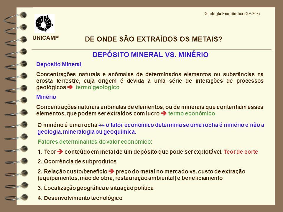 UNICAMP DE ONDE SÃO EXTRAÍDOS OS METAIS? DEPÓSITO MINERAL VS. MINÉRIO Depósito Mineral Concentrações naturais e anômalas de determinados elementos ou