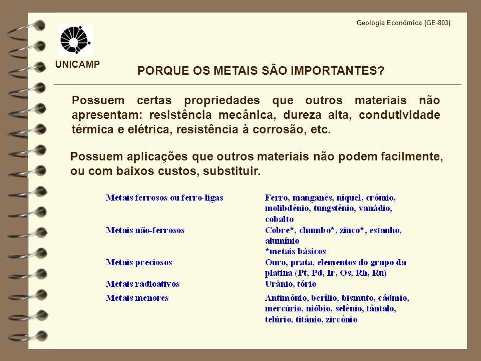 UNICAMP PORQUE OS METAIS SÃO IMPORTANTES? Possuem certas propriedades que outros materiais não apresentam: resistência mecânica, dureza alta, condutiv