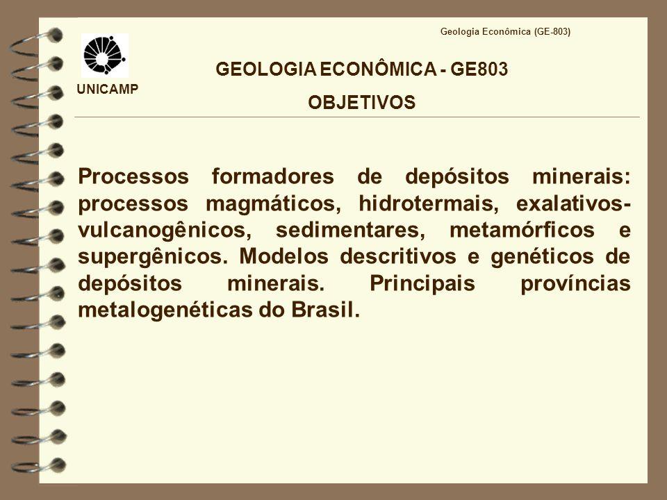 UNICAMP GEOLOGIA ECONÔMICA - GE803 OBJETIVOS Geologia Econômica (GE-803) Processos formadores de depósitos minerais: processos magmáticos, hidrotermai