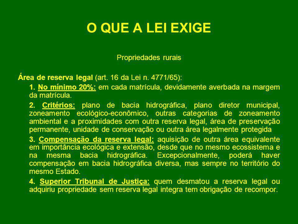 O QUE A LEI EXIGE Propriedades rurais Área de reserva legal (art. 16 da Lei n. 4771/65): 1. No mínimo 20%: em cada matrícula, devidamente averbada na