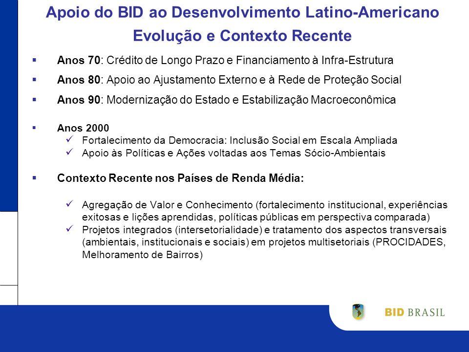 Relacionamento e Diálogo Institucional do BID com o País Beneficiários da ação do BID no país EstadosMin.
