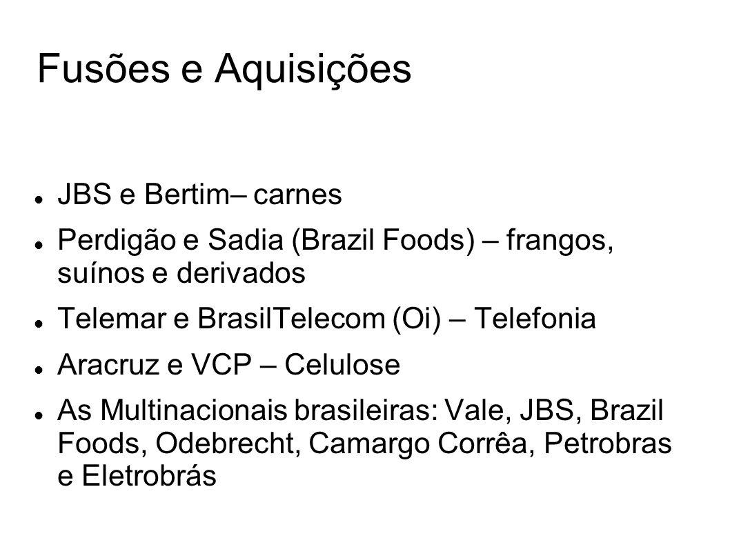 Fusões e Aquisições JBS e Bertim– carnes Perdigão e Sadia (Brazil Foods) – frangos, suínos e derivados Telemar e BrasilTelecom (Oi) – Telefonia Aracru