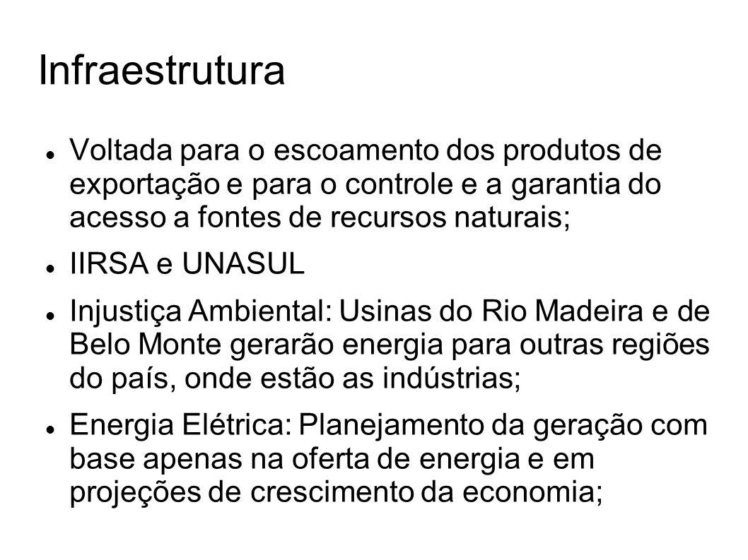Infraestrutura Voltada para o escoamento dos produtos de exportação e para o controle e a garantia do acesso a fontes de recursos naturais; IIRSA e UN