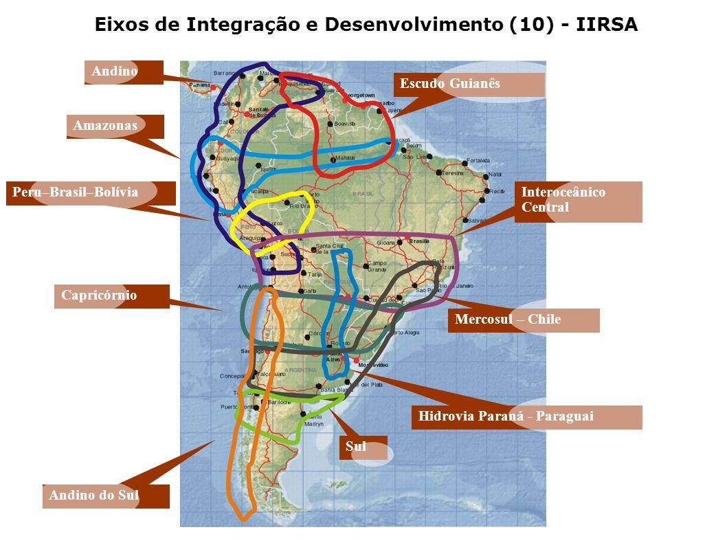 Mercosul – Chile Andino Interoceânico Central Amazonas Escudo Guianês Capricórnio Peru–Brasil–Bolívia Sul Hidrovia Paraná - Paraguai Andino do Sul Eix