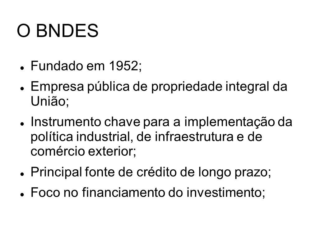 O BNDES Fundado em 1952; Empresa pública de propriedade integral da União; Instrumento chave para a implementação da política industrial, de infraestr