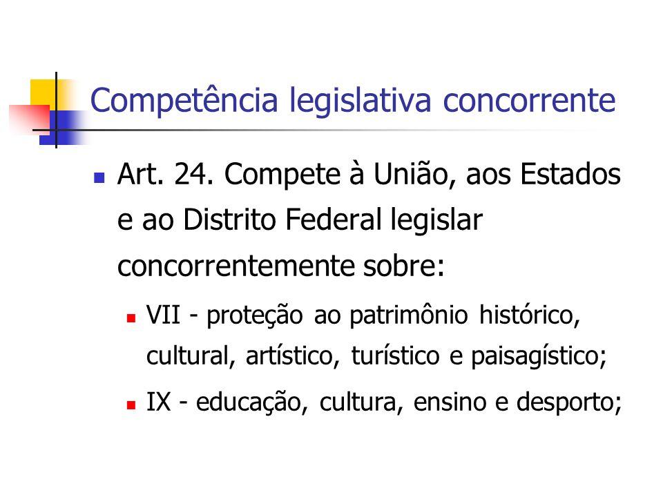 Competência legislativa concorrente Art. 24. Compete à União, aos Estados e ao Distrito Federal legislar concorrentemente sobre: VII - proteção ao pat