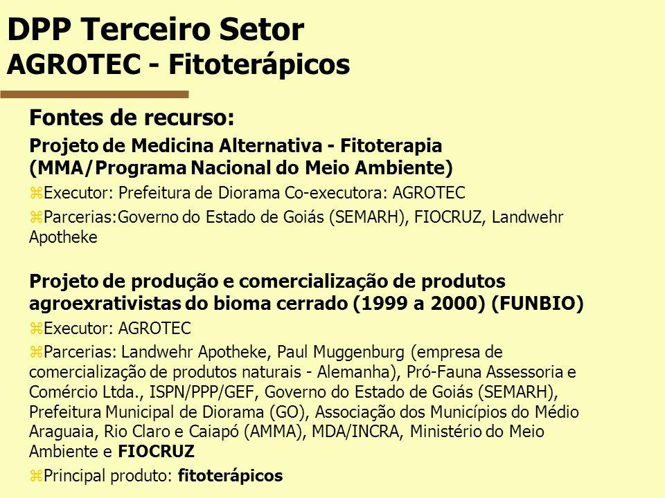 DPP Terceiro Setor AGROTEC - Fitoterápicos Fontes de recurso: Projeto de Medicina Alternativa - Fitoterapia (MMA/Programa Nacional do Meio Ambiente) z