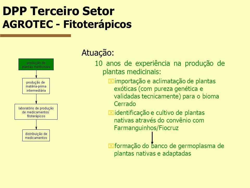 DPP Terceiro Setor AGROTEC - Fitoterápicos Atuação: 10 anos de experiência na produção de plantas medicinais: ximportação e aclimatação de plantas exó