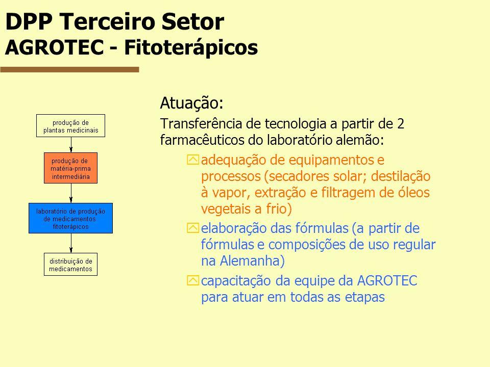 DPP Terceiro Setor AGROTEC - Fitoterápicos Atuação: Transferência de tecnologia a partir de 2 farmacêuticos do laboratório alemão: yadequação de equip