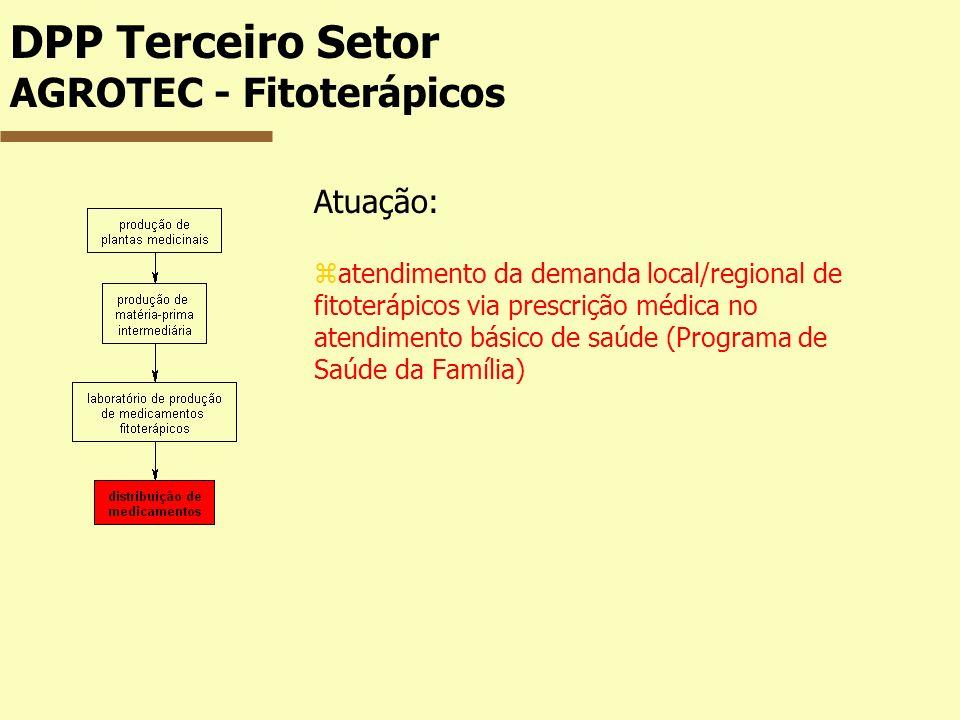DPP Terceiro Setor AGROTEC - Fitoterápicos Atuação: zatendimento da demanda local/regional de fitoterápicos via prescrição médica no atendimento básic