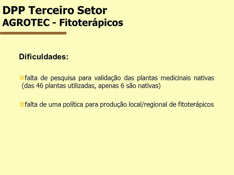 DPP Terceiro Setor AGROTEC - Fitoterápicos Dificuldades: zfalta de pesquisa para validação das plantas medicinais nativas (das 46 plantas utilizadas,
