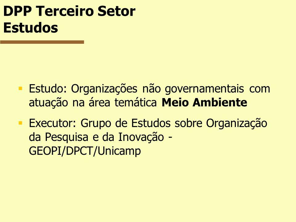 Estudo: Organizações não governamentais com atuação na área temática Meio Ambiente Executor: Grupo de Estudos sobre Organização da Pesquisa e da Inova