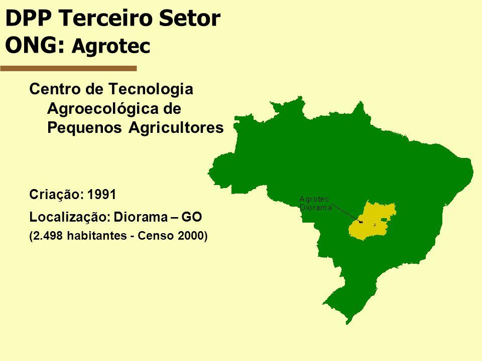 DPP Terceiro Setor ONG: Agrotec Centro de Tecnologia Agroecológica de Pequenos Agricultores Criação: 1991 Localização: Diorama – GO (2.498 habitantes