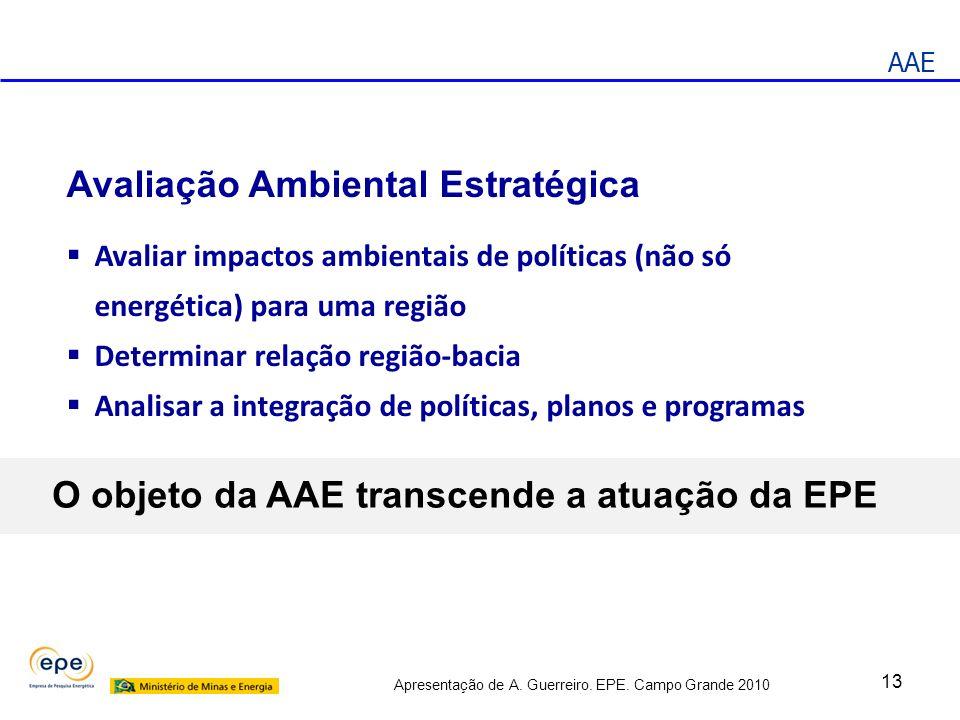 Apresentação de A. Guerreiro. EPE. Campo Grande 2010 Avaliar impactos ambientais de políticas (não só energética) para uma região Determinar relação r