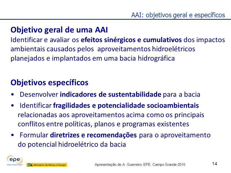 Apresentação de A. Guerreiro. EPE. Campo Grande 2010 Objetivos específicos Desenvolver indicadores de sustentabilidade para a bacia Identificar fragil
